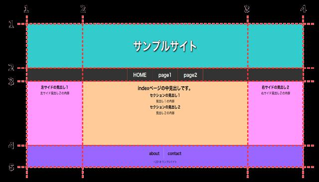 CSSグリッドイメージ