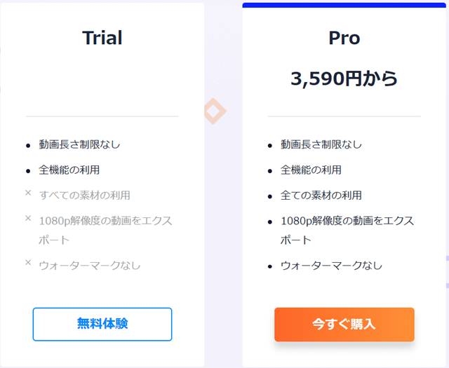 EaseUS-Video-Editor-TrialとPro比較