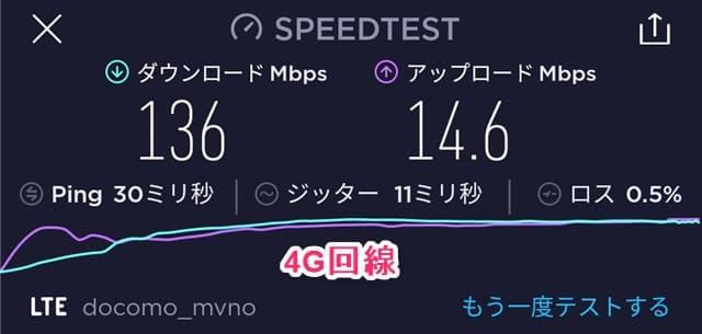 OCNモバイルONEスピードテスト-4G