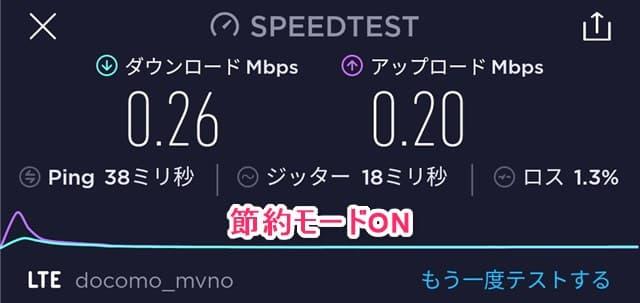OCNモバイルONEスピードテスト-節約モード