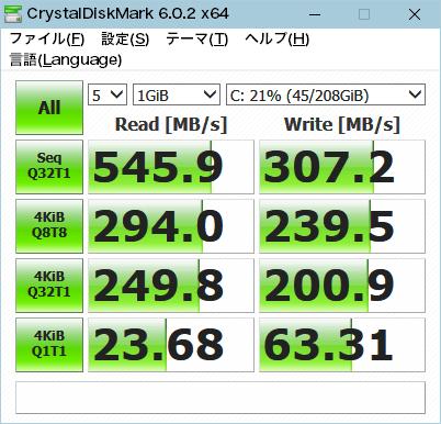 激安i5搭載中古ノート_SSDスピードテスト