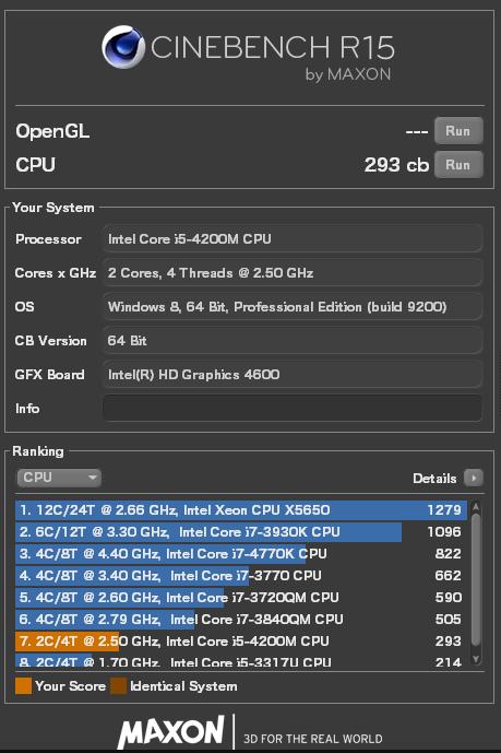 激安i5搭載中古ノート_cinebench計測